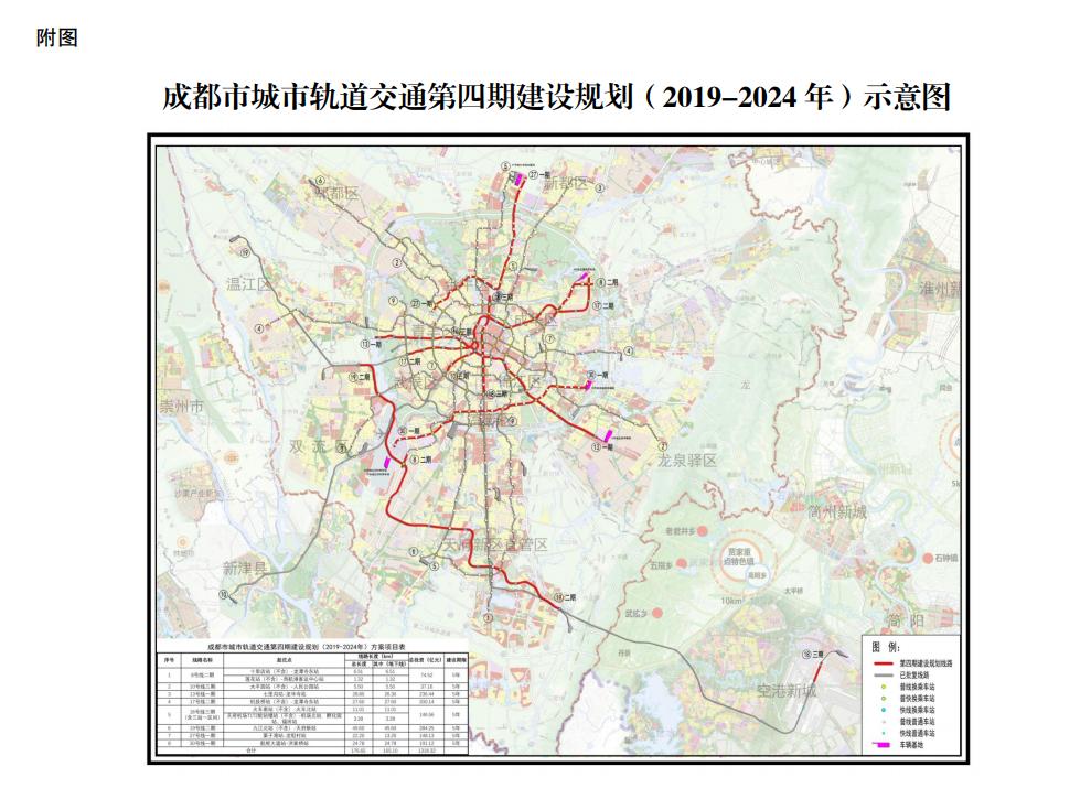 未来5年成都再建8条地铁新线路 经过你家门口么