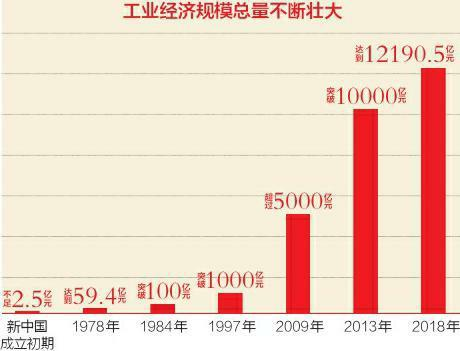 四川省2021经济总量_四川省地图